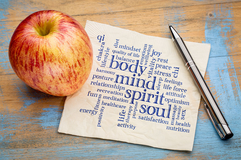 Apple and wellbeing checklist